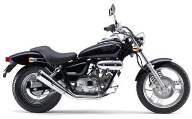 ホンダ マグナ50 ブラック